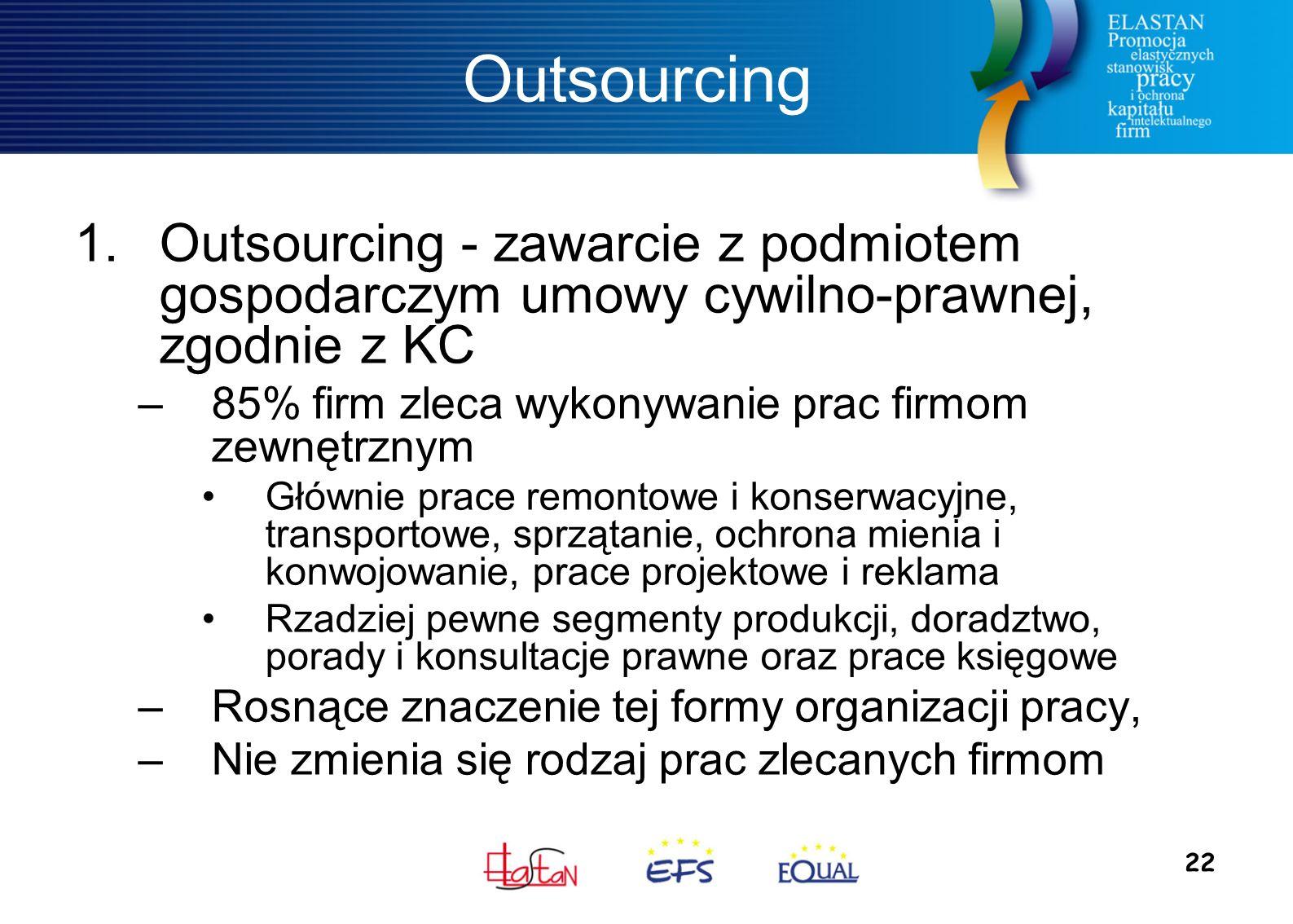 22 Outsourcing 1.Outsourcing - zawarcie z podmiotem gospodarczym umowy cywilno-prawnej, zgodnie z KC –85% firm zleca wykonywanie prac firmom zewnętrznym Głównie prace remontowe i konserwacyjne, transportowe, sprzątanie, ochrona mienia i konwojowanie, prace projektowe i reklama Rzadziej pewne segmenty produkcji, doradztwo, porady i konsultacje prawne oraz prace księgowe –Rosnące znaczenie tej formy organizacji pracy, –Nie zmienia się rodzaj prac zlecanych firmom