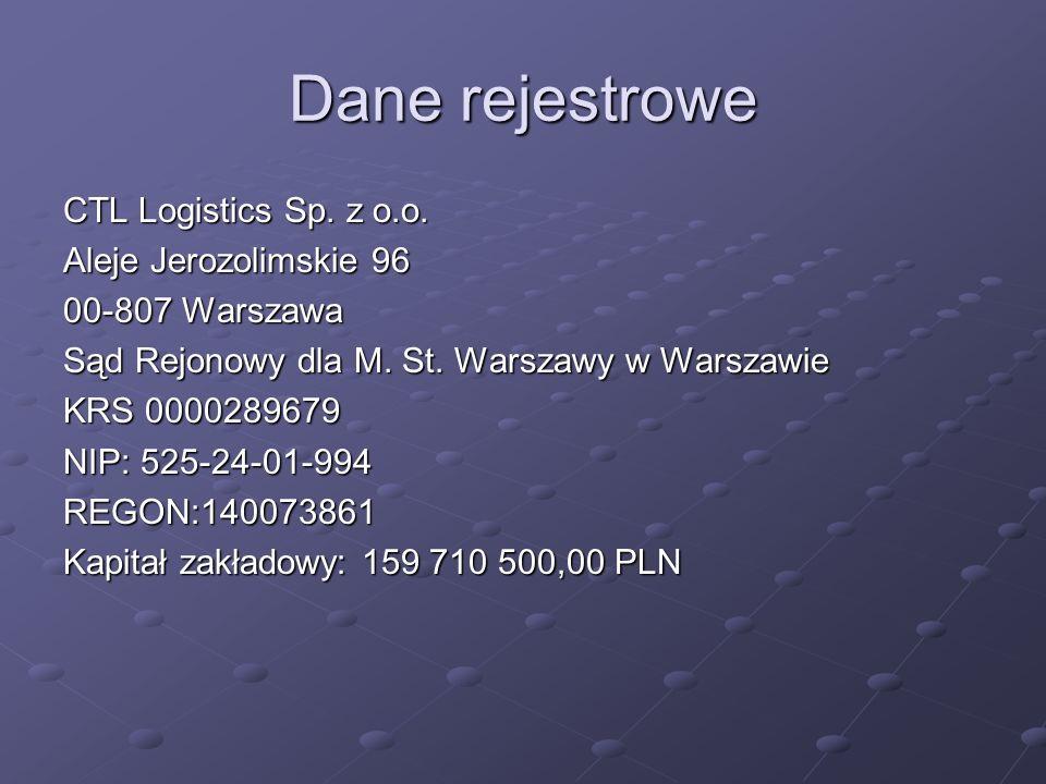 Dane rejestrowe CTL Logistics Sp. z o.o.