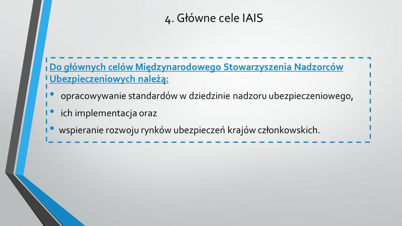 4. Główne cele IAIS Do głównych celów Międzynarodowego Stowarzyszenia Nadzorców Ubezpieczeniowych należą: opracowywanie standardów w dziedzinie nadzor