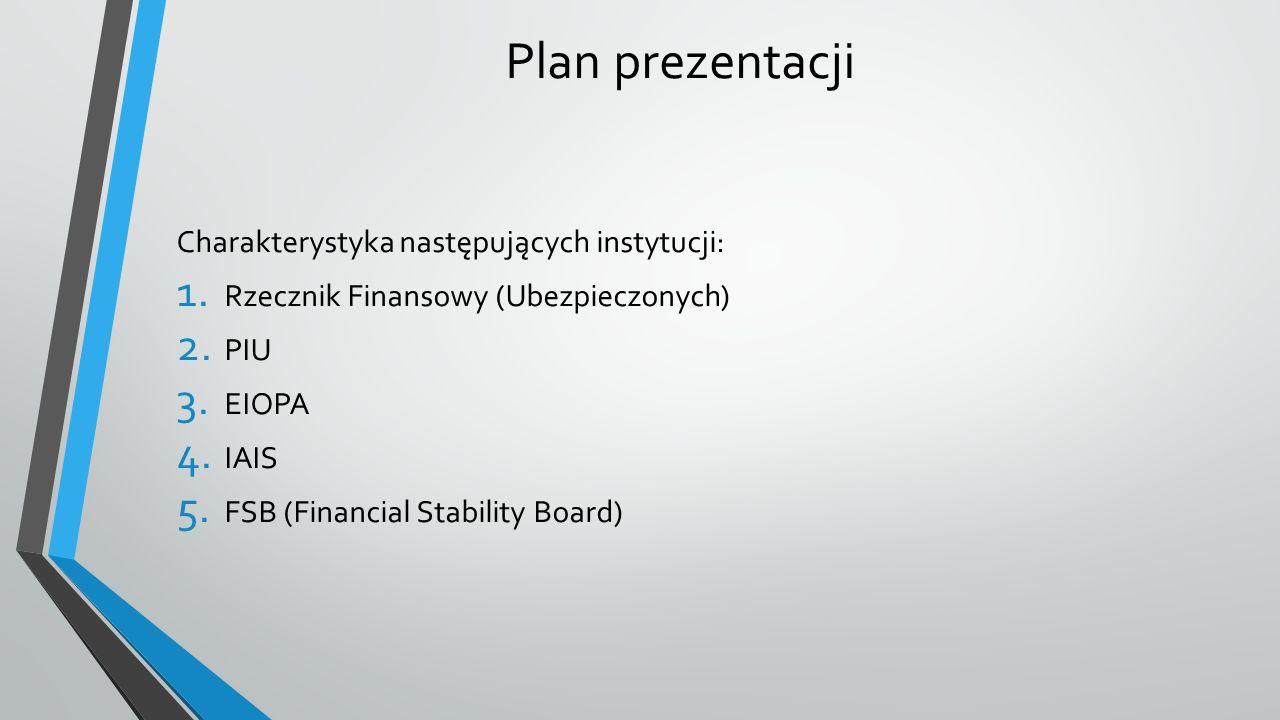Plan prezentacji Charakterystyka następujących instytucji: 1. Rzecznik Finansowy (Ubezpieczonych) 2. PIU 3. EIOPA 4. IAIS 5. FSB (Financial Stability