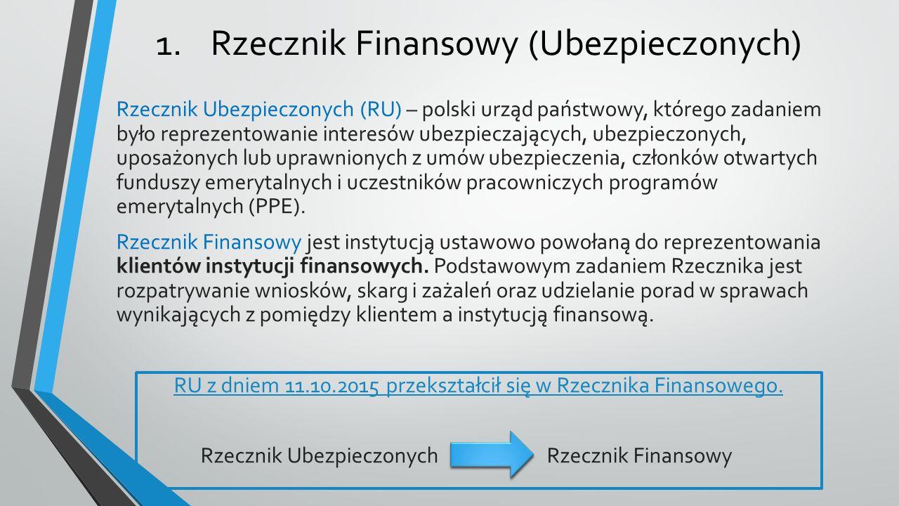 1.Rzecznik Finansowy (Ubezpieczonych) Rzecznik Ubezpieczonych (RU) – polski urząd państwowy, którego zadaniem było reprezentowanie interesów ubezpieczających, ubezpieczonych, uposażonych lub uprawnionych z umów ubezpieczenia, członków otwartych funduszy emerytalnych i uczestników pracowniczych programów emerytalnych (PPE).