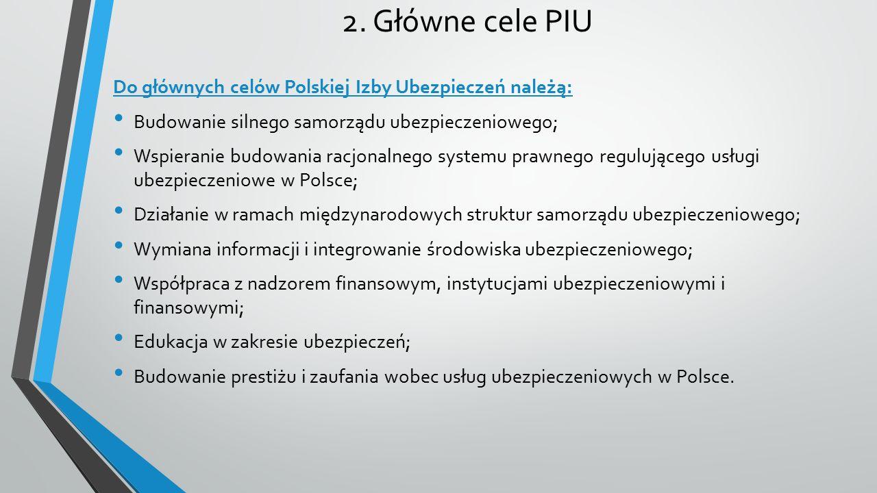 2. Główne cele PIU Do głównych celów Polskiej Izby Ubezpieczeń należą: Budowanie silnego samorządu ubezpieczeniowego; Wspieranie budowania racjonalneg