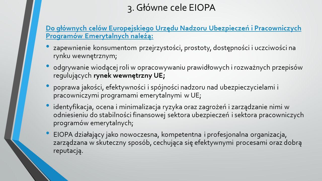 3. Główne cele EIOPA Do głównych celów Europejskiego Urzędu Nadzoru Ubezpieczeń i Pracowniczych Programów Emerytalnych należą: zapewnienie konsumentom