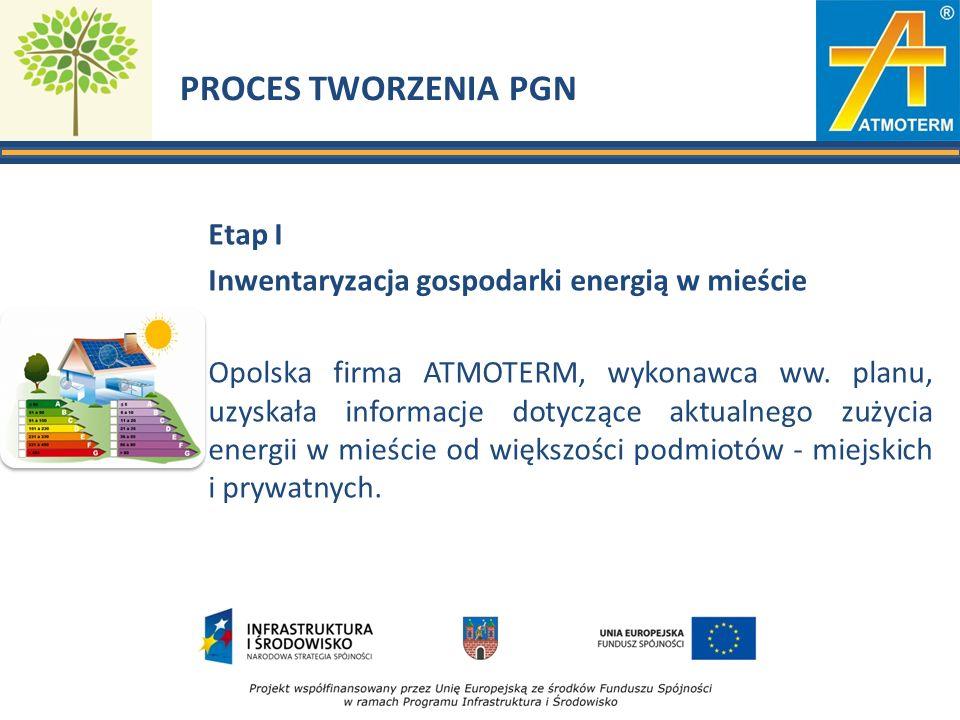 Etap I Inwentaryzacja gospodarki energią w mieście Opolska firma ATMOTERM, wykonawca ww. planu, uzyskała informacje dotyczące aktualnego zużycia energ