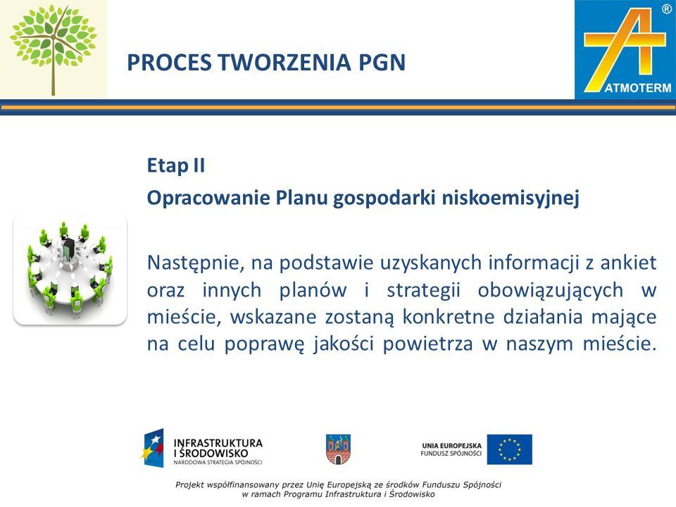PROCES TWORZENIA PGN Etap II Opracowanie Planu gospodarki niskoemisyjnej Następnie, na podstawie uzyskanych informacji z ankiet oraz innych planów i strategii obowiązujących w mieście, wskazane zostaną konkretne działania mające na celu poprawę jakości powietrza w naszym mieście.