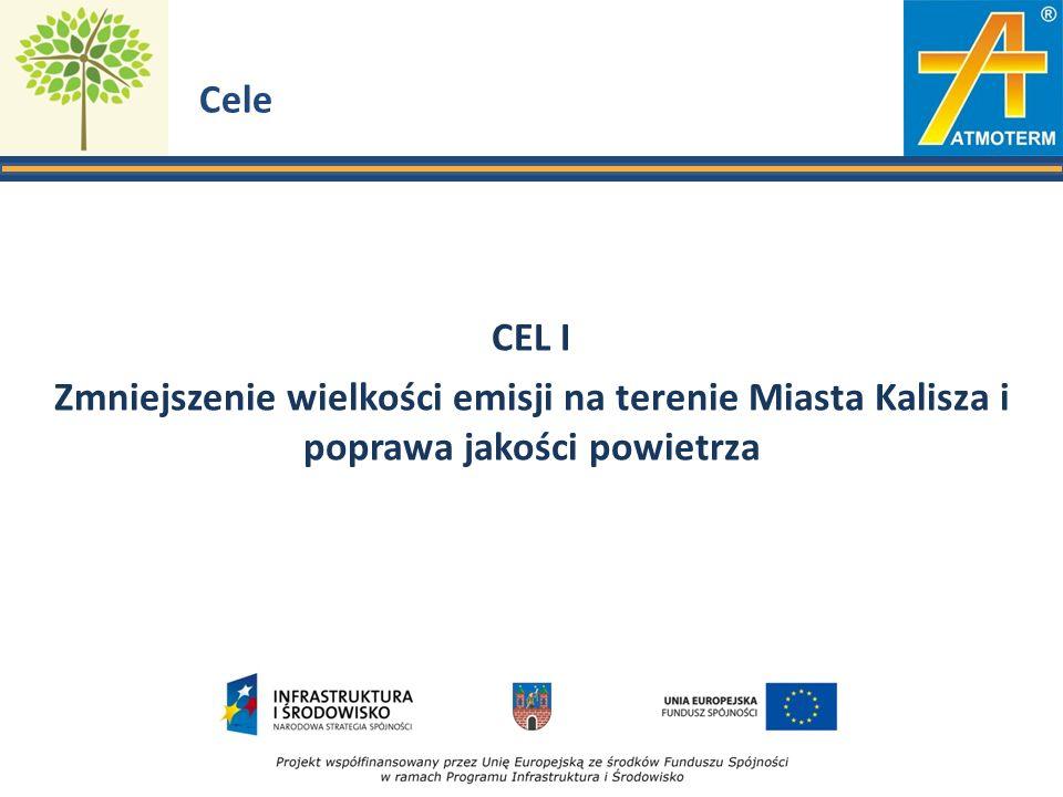 Cele CEL I Zmniejszenie wielkości emisji na terenie Miasta Kalisza i poprawa jakości powietrza