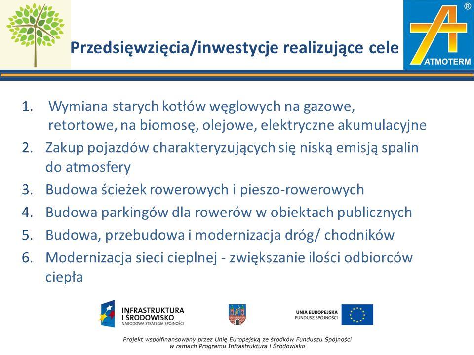 Przedsięwzięcia/inwestycje realizujące cele 1.Wymiana starych kotłów węglowych na gazowe, retortowe, na biomosę, olejowe, elektryczne akumulacyjne 2.Zakup pojazdów charakteryzujących się niską emisją spalin do atmosfery 3.Budowa ścieżek rowerowych i pieszo-rowerowych 4.Budowa parkingów dla rowerów w obiektach publicznych 5.Budowa, przebudowa i modernizacja dróg/ chodników 6.Modernizacja sieci cieplnej - zwiększanie ilości odbiorców ciepła