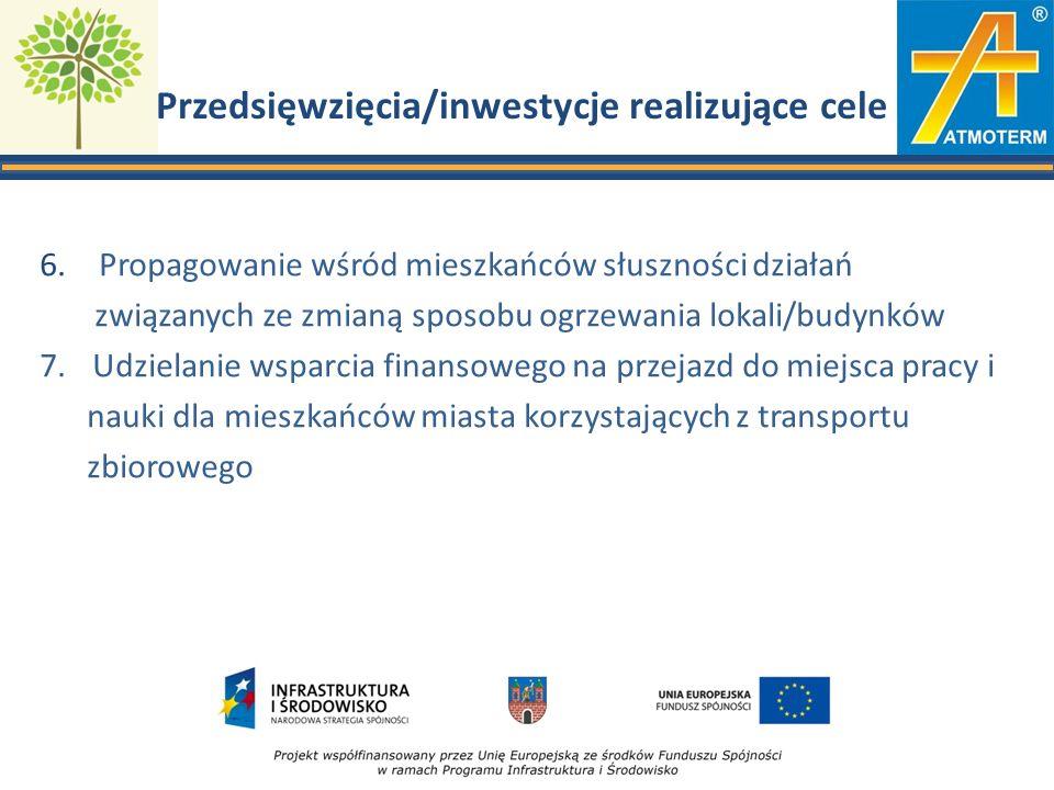 Przedsięwzięcia/inwestycje realizujące cele 6.Propagowanie wśród mieszkańców słuszności działań związanych ze zmianą sposobu ogrzewania lokali/budynków 7.Udzielanie wsparcia finansowego na przejazd do miejsca pracy i nauki dla mieszkańców miasta korzystających z transportu zbiorowego