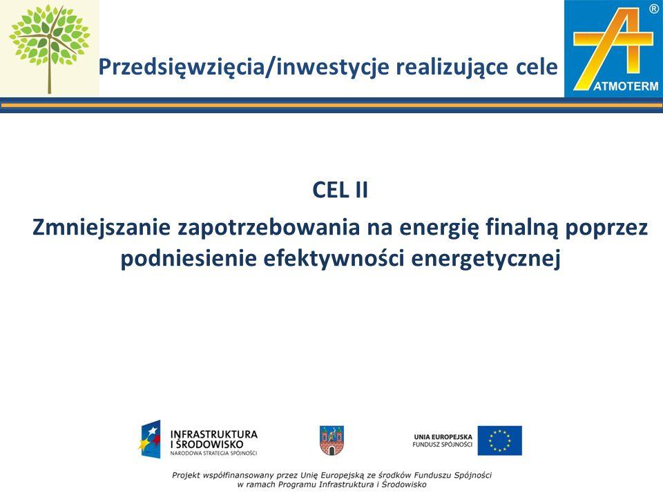 Przedsięwzięcia/inwestycje realizujące cele CEL II Zmniejszanie zapotrzebowania na energię finalną poprzez podniesienie efektywności energetycznej