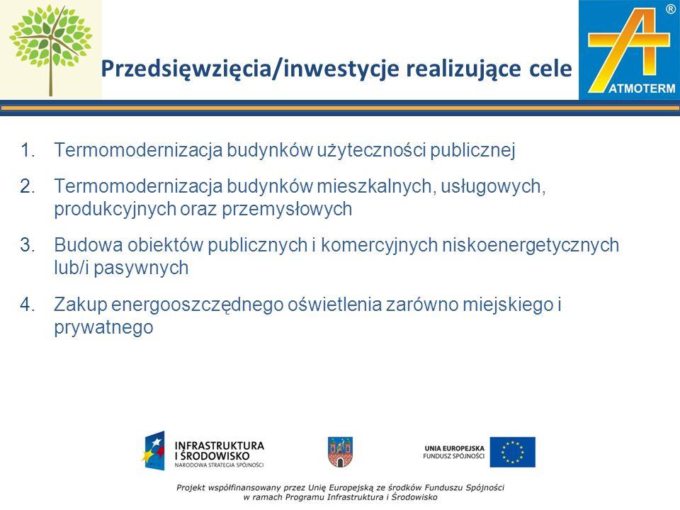 Przedsięwzięcia/inwestycje realizujące cele 1.Termomodernizacja budynków użyteczności publicznej 2.Termomodernizacja budynków mieszkalnych, usługowych, produkcyjnych oraz przemysłowych 3.Budowa obiektów publicznych i komercyjnych niskoenergetycznych lub/i pasywnych 4.Zakup energooszczędnego oświetlenia zarówno miejskiego i prywatnego