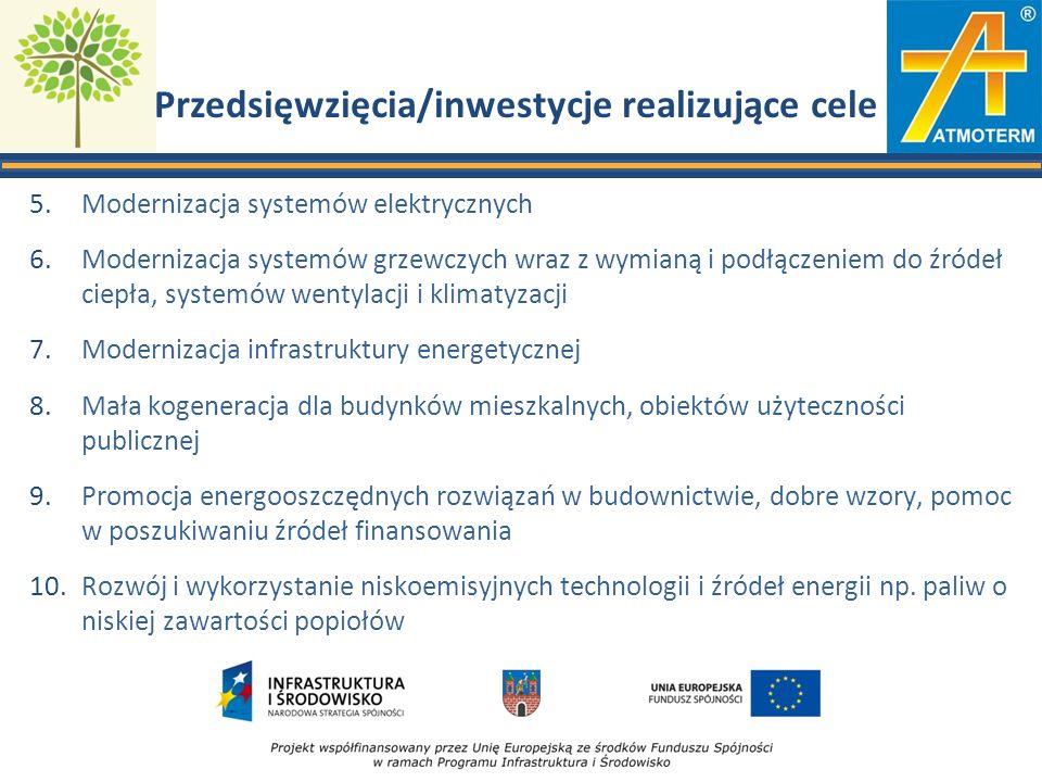 Przedsięwzięcia/inwestycje realizujące cele 5.Modernizacja systemów elektrycznych 6.Modernizacja systemów grzewczych wraz z wymianą i podłączeniem do źródeł ciepła, systemów wentylacji i klimatyzacji 7.Modernizacja infrastruktury energetycznej 8.Mała kogeneracja dla budynków mieszkalnych, obiektów użyteczności publicznej 9.Promocja energooszczędnych rozwiązań w budownictwie, dobre wzory, pomoc w poszukiwaniu źródeł finansowania 10.Rozwój i wykorzystanie niskoemisyjnych technologii i źródeł energii np.