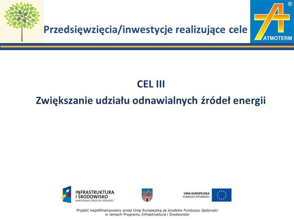 Przedsięwzięcia/inwestycje realizujące cele CEL III Zwiększanie udziału odnawialnych źródeł energii