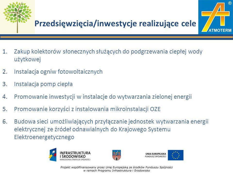 Przedsięwzięcia/inwestycje realizujące cele 1.Zakup kolektorów słonecznych służących do podgrzewania ciepłej wody użytkowej 2.Instalacja ogniw fotowoltaicznych 3.Instalacja pomp ciepła 4.Promowanie inwestycji w instalacje do wytwarzania zielonej energii 5.Promowanie korzyści z instalowania mikroinstalacji OZE 6.Budowa sieci umożliwiających przyłączanie jednostek wytwarzania energii elektrycznej ze źródeł odnawialnych do Krajowego Systemu Elektroenergetycznego