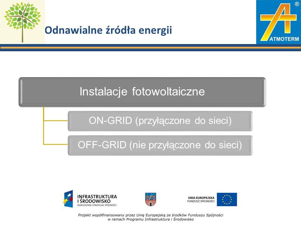 Odnawialne źródła energii Instalacje fotowoltaiczne ON-GRID (przyłączone do sieci)OFF-GRID (nie przyłączone do sieci)