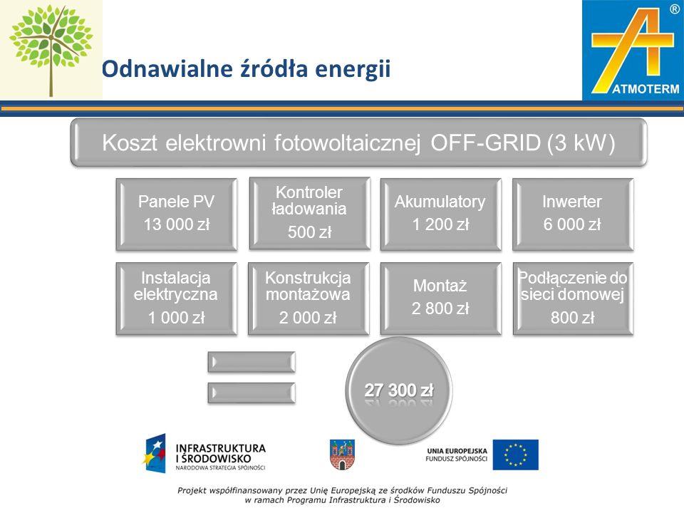 Odnawialne źródła energii Koszt elektrowni fotowoltaicznej OFF-GRID (3 kW) Panele PV 13 000 zł Kontroler ładowania 500 zł Akumulatory 1 200 zł Inwerte