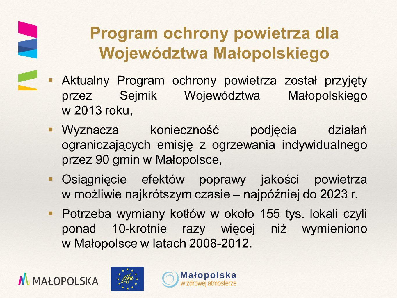  Aktualny Program ochrony powietrza został przyjęty przez Sejmik Województwa Małopolskiego w 2013 roku,  Wyznacza konieczność podjęcia działań ograniczających emisję z ogrzewania indywidualnego przez 90 gmin w Małopolsce,  Osiągnięcie efektów poprawy jakości powietrza w możliwie najkrótszym czasie – najpóźniej do 2023 r.