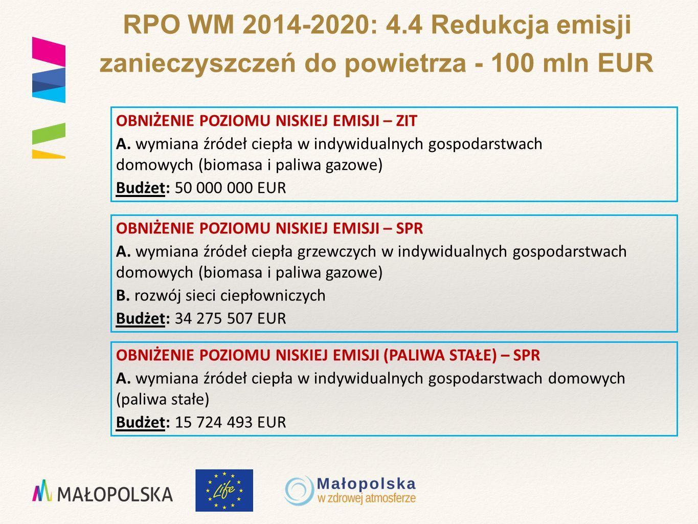 RPO WM 2014-2020: 4.4 Redukcja emisji zanieczyszczeń do powietrza - 100 mln EUR OBNIŻENIE POZIOMU NISKIEJ EMISJI – ZIT A.