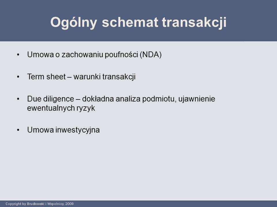 Ogólny schemat transakcji Umowa o zachowaniu poufności (NDA) Term sheet – warunki transakcji Due diligence – dokładna analiza podmiotu, ujawnienie ewentualnych ryzyk Umowa inwestycyjna