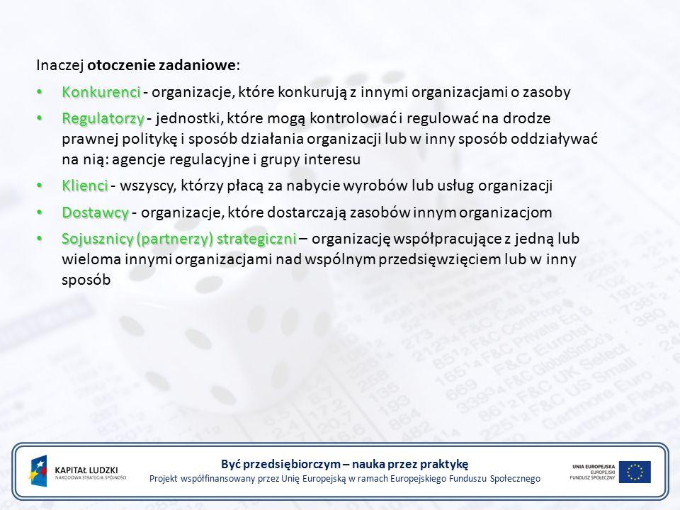 Być przedsiębiorczym – nauka przez praktykę Projekt współfinansowany przez Unię Europejską w ramach Europejskiego Funduszu Społecznego Inaczej otoczenie zadaniowe: Konkurenci Konkurenci - organizacje, które konkurują z innymi organizacjami o zasoby Regulatorzy Regulatorzy - jednostki, które mogą kontrolować i regulować na drodze prawnej politykę i sposób działania organizacji lub w inny sposób oddziaływać na nią: agencje regulacyjne i grupy interesu Klienci Klienci - wszyscy, którzy płacą za nabycie wyrobów lub usług organizacji Dostawcy Dostawcy - organizacje, które dostarczają zasobów innym organizacjom Sojusznicy (partnerzy) strategiczni Sojusznicy (partnerzy) strategiczni – organizację współpracujące z jedną lub wieloma innymi organizacjami nad wspólnym przedsięwzięciem lub w inny sposób
