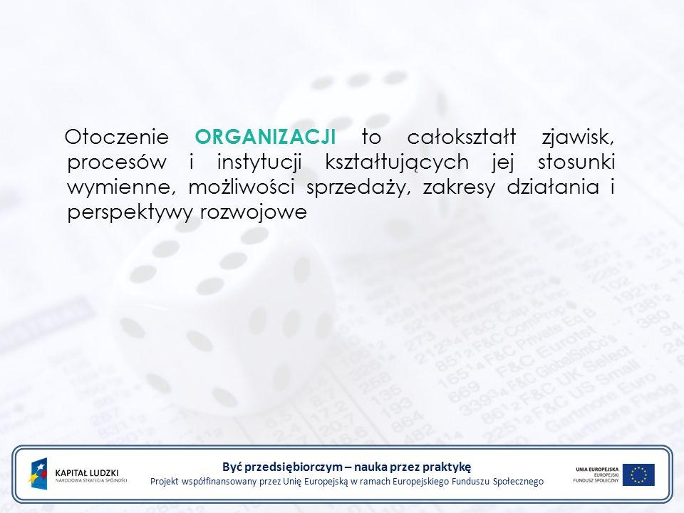 Być przedsiębiorczym – nauka przez praktykę Projekt współfinansowany przez Unię Europejską w ramach Europejskiego Funduszu Społecznego Otoczenie ORGANIZACJI to całokształt zjawisk, procesów i instytucji kształtujących jej stosunki wymienne, możliwości sprzedaży, zakresy działania i perspektywy rozwojowe