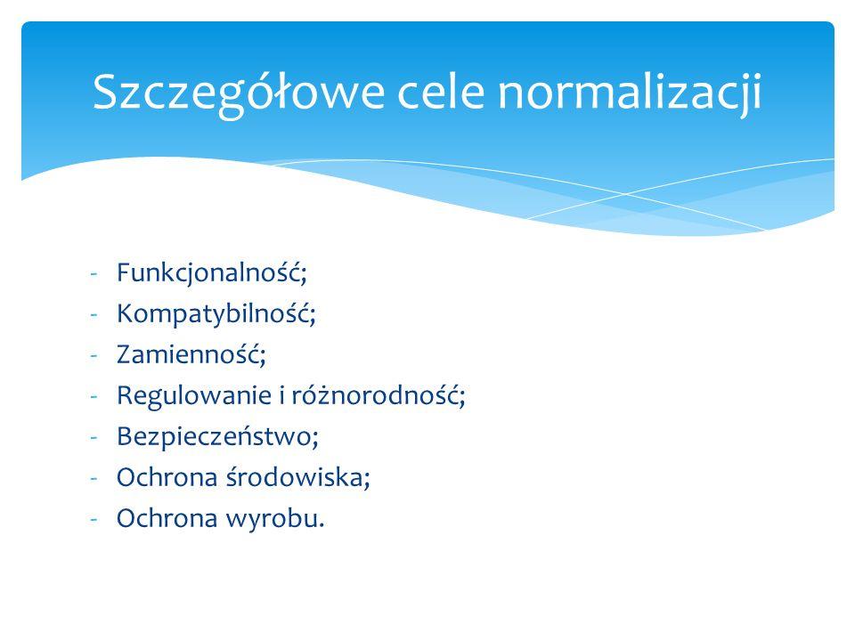 -Funkcjonalność; -Kompatybilność; -Zamienność; -Regulowanie i różnorodność; -Bezpieczeństwo; -Ochrona środowiska; -Ochrona wyrobu.
