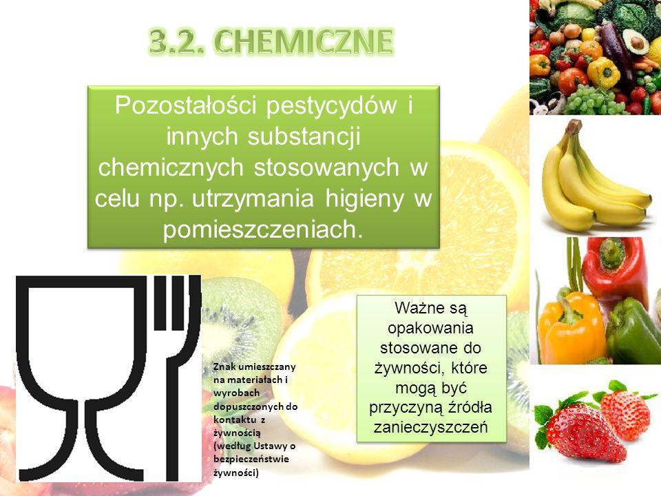 Pozostałości pestycydów i innych substancji chemicznych stosowanych w celu np. utrzymania higieny w pomieszczeniach. Ważne są opakowania stosowane do
