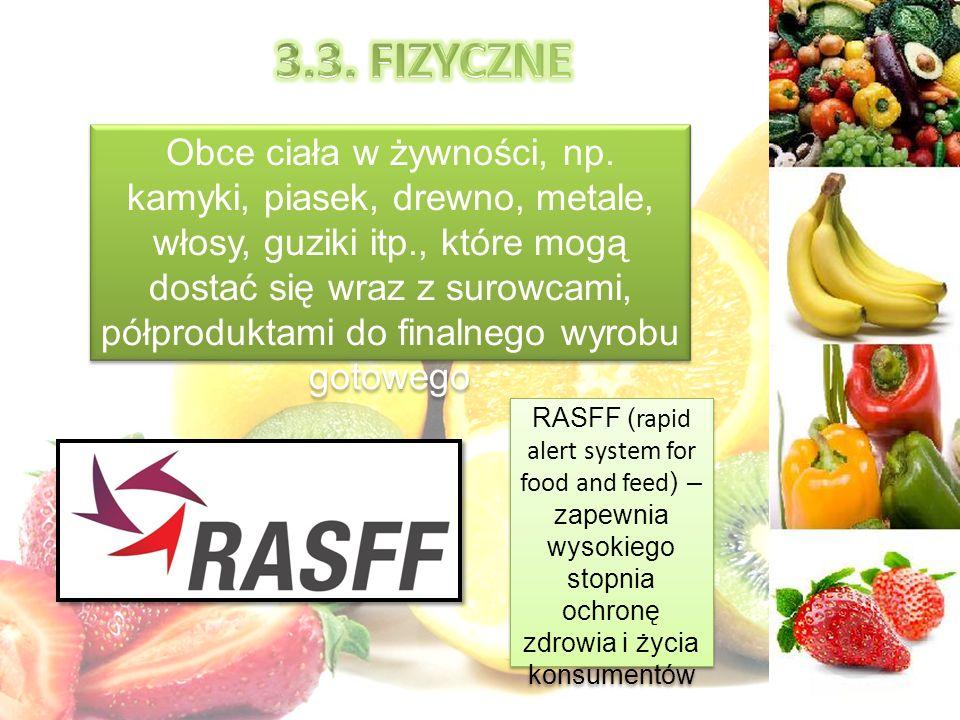 RASFF ( rapid alert system for food and feed ) – zapewnia wysokiego stopnia ochronę zdrowia i życia konsumentów Obce ciała w żywności, np.