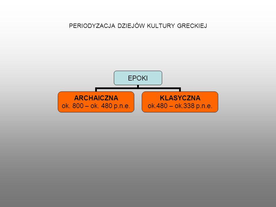 HISTORIOGRAFIA Historiografia (z gr.