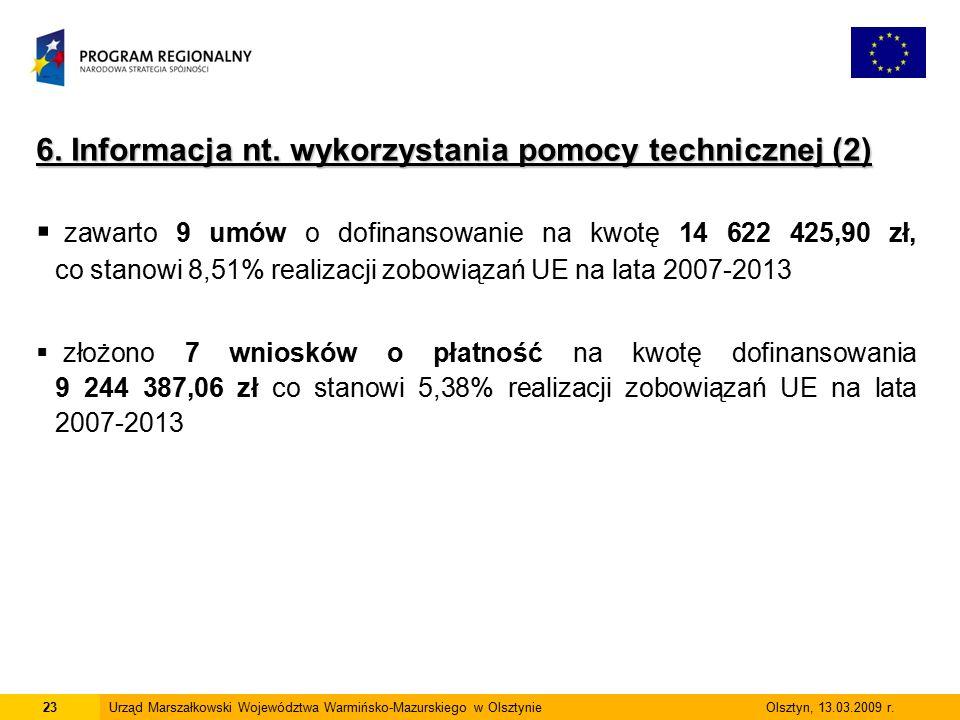 23Urząd Marszałkowski Województwa Warmińsko-Mazurskiego w Olsztynie Olsztyn, 13.03.2009 r. 6. Informacja nt. wykorzystania pomocy technicznej (2)  za