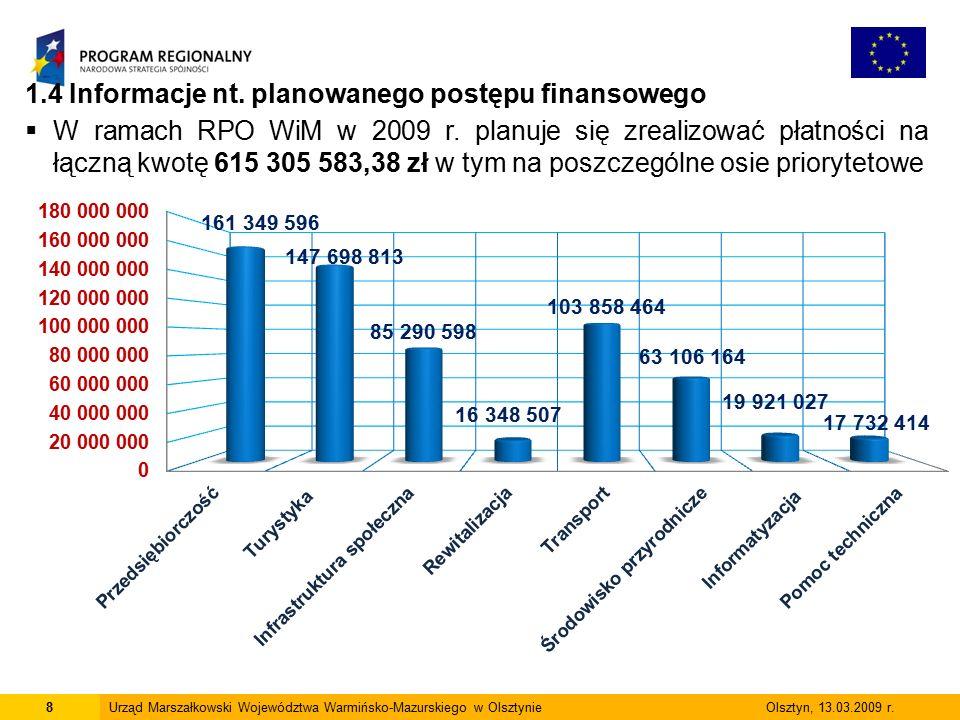 9Urząd Marszałkowski Województwa Warmińsko-Mazurskiego w Olsztynie Olsztyn, 13.03.2009 r.