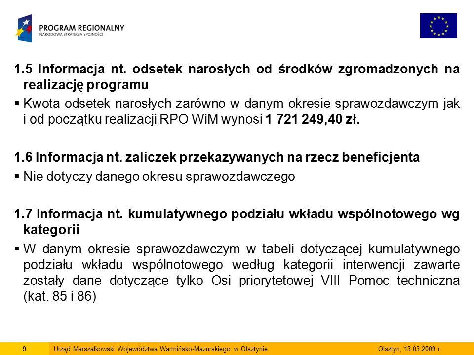 4.Oświadczenie IZ o przestrzeganiu prawa wspólnotowego podczas realizacji programu  Zgodnie z instrukcją wypełniania Oświadczenie zawarto w sprawozdaniu 4.1 Zgodność realizowanego programu z prawodawstwem w zakresie zamówień publicznych  Nie wystąpiły żadne problemy o charakterze systemowym związane ze stosowaniem prawa zamówień publicznych 4.2 Zgodność programu z zasadami pomocy publicznej  Nie dotyczy danego okresu sprawozdawczego 20Urząd Marszałkowski Województwa Warmińsko-Mazurskiego w Olsztynie Olsztyn, 13.03.2009 r.