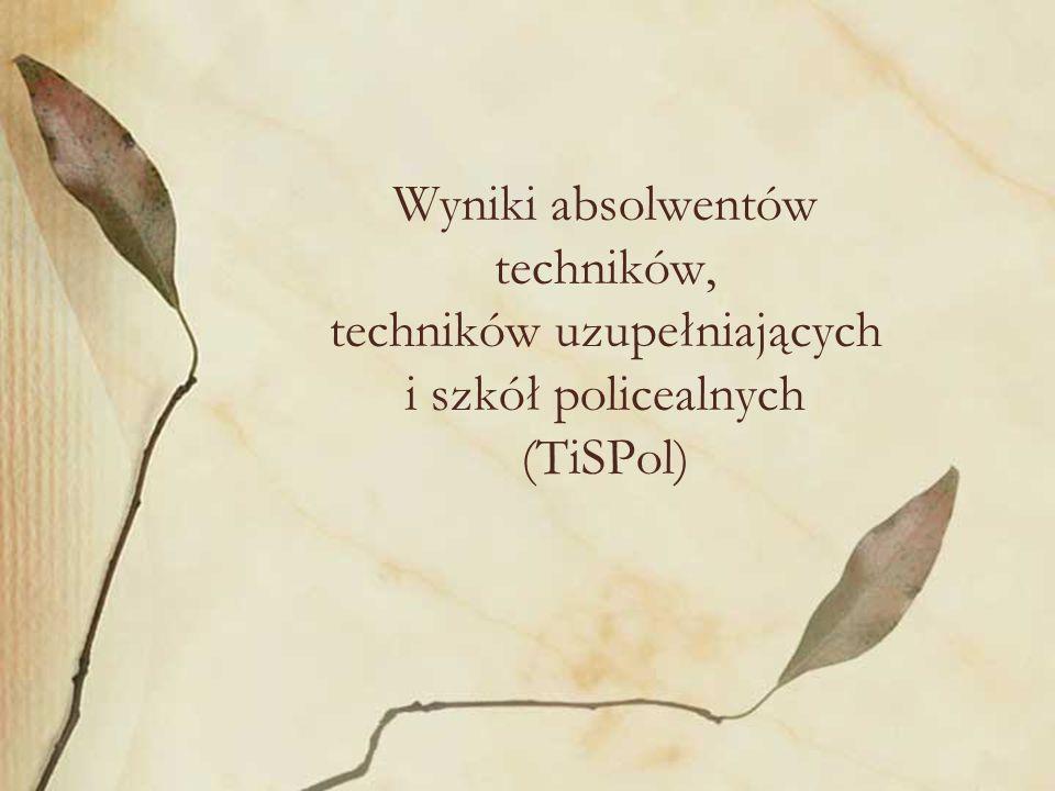 Wyniki absolwentów techników, techników uzupełniających i szkół policealnych (TiSPol)