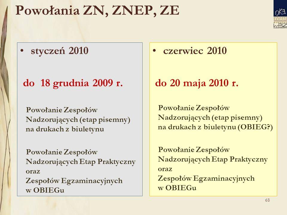 Powołania ZN, ZNEP, ZE styczeń 2010 do 18 grudnia 2009 r.