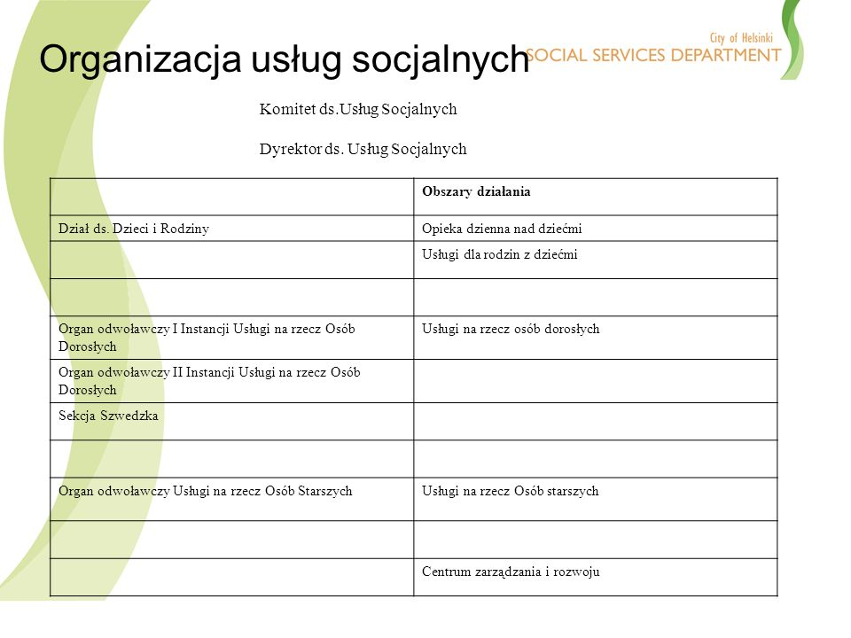 Rehabilitacja i ocena potrzeb Wiele rodzajów usług, usługi profilaktyczne Opieka rehabilitacyjna: ocena sprawności fizycznej, psychicznej i dostępnych zasobów.