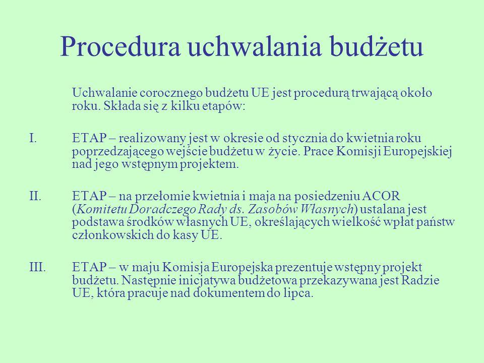 Procedura uchwalania budżetu Uchwalanie corocznego budżetu UE jest procedurą trwającą około roku. Składa się z kilku etapów: I.ETAP – realizowany jest