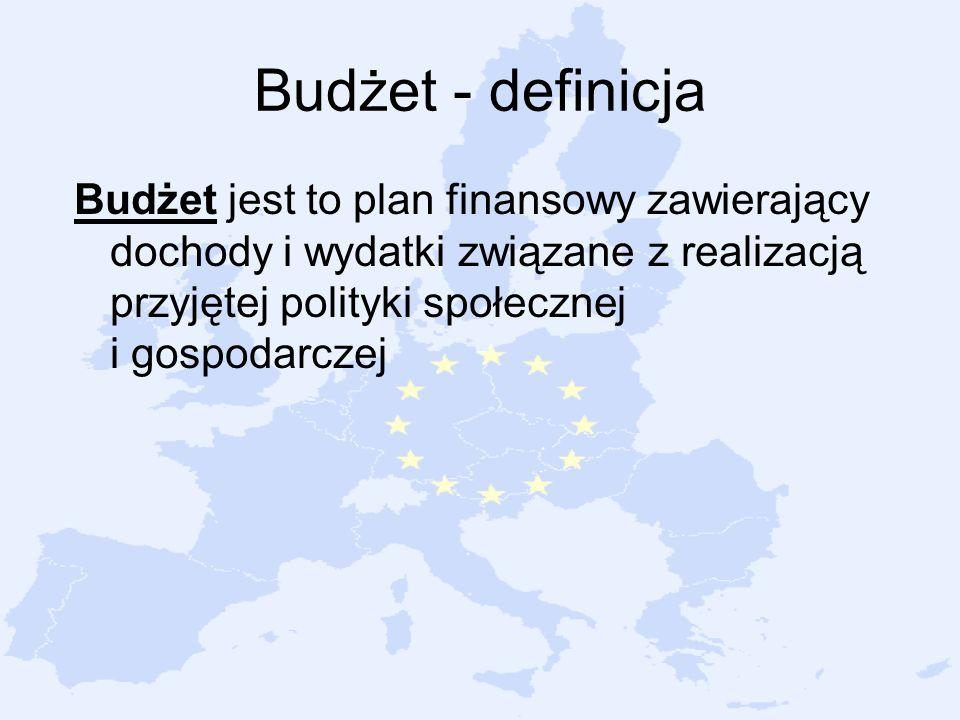 Budżet - definicja Budżet jest to plan finansowy zawierający dochody i wydatki związane z realizacją przyjętej polityki społecznej i gospodarczej