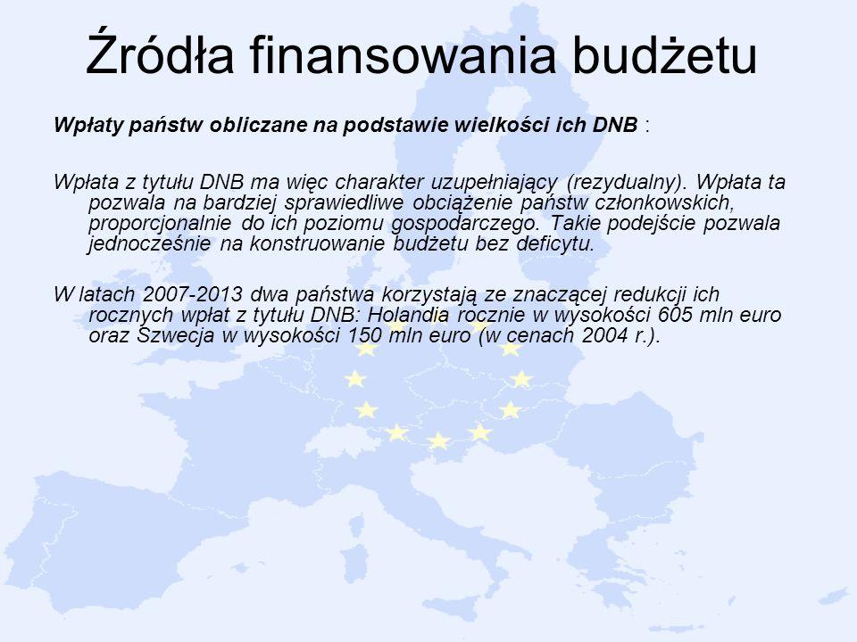 Źródła finansowania budżetu Wpłaty państw obliczane na podstawie wielkości ich DNB : Wpłata z tytułu DNB ma więc charakter uzupełniający (rezydualny).