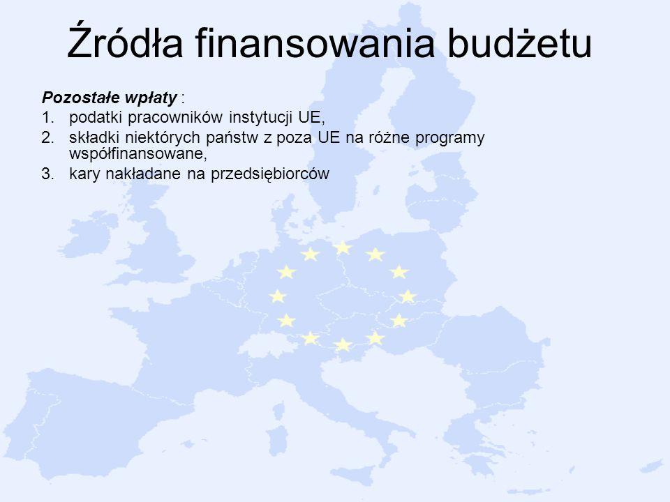 Źródła finansowania budżetu Pozostałe wpłaty : 1.podatki pracowników instytucji UE, 2.składki niektórych państw z poza UE na różne programy współfinansowane, 3.kary nakładane na przedsiębiorców