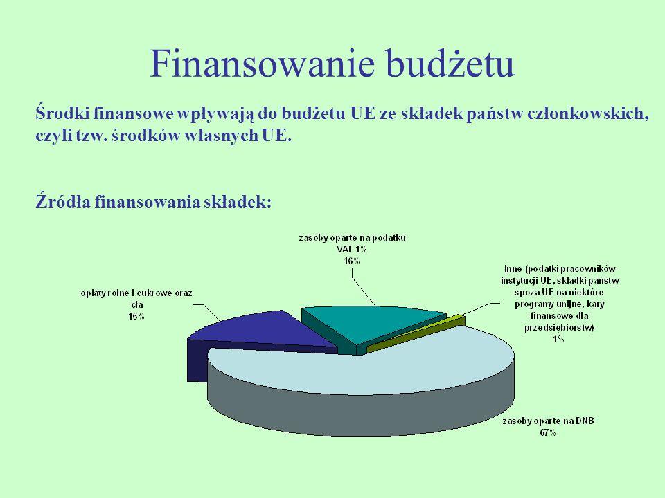 Finansowanie budżetu Środki finansowe wpływają do budżetu UE ze składek państw członkowskich, czyli tzw. środków własnych UE. Źródła finansowania skła