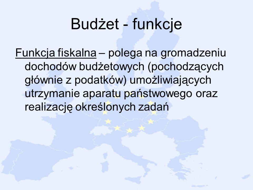 Budżet - funkcje Funkcja fiskalna – polega na gromadzeniu dochodów budżetowych (pochodzących głównie z podatków) umożliwiających utrzymanie aparatu państwowego oraz realizację określonych zadań