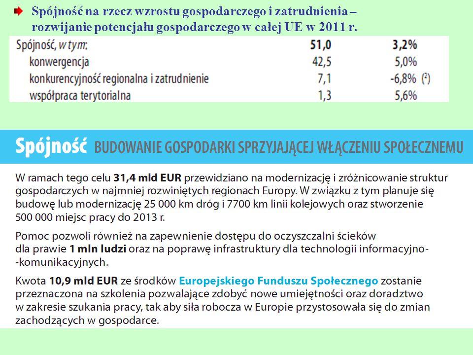 Spójność na rzecz wzrostu gospodarczego i zatrudnienia – rozwijanie potencjału gospodarczego w całej UE w 2011 r.