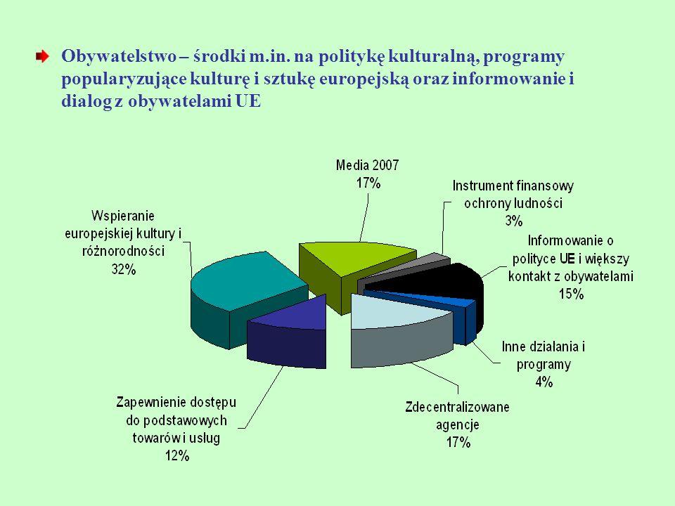 Obywatelstwo – środki m.in. na politykę kulturalną, programy popularyzujące kulturę i sztukę europejską oraz informowanie i dialog z obywatelami UE