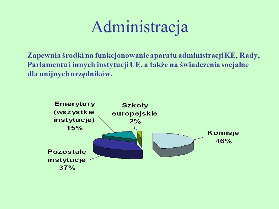 Administracja Zapewnia środki na funkcjonowanie aparatu administracji KE, Rady, Parlamentu i innych instytucji UE, a także na świadczenia socjalne dla