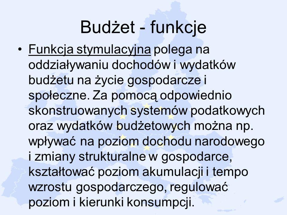 Budżet - funkcje Funkcja stymulacyjna polega na oddziaływaniu dochodów i wydatków budżetu na życie gospodarcze i społeczne.