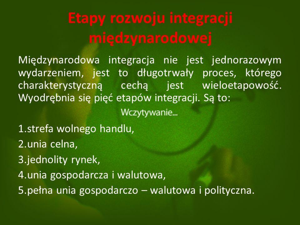 Prointegracyjna polityka rządów Polityka prointegracyjna przyspiesza proces integracji gospodarczej.