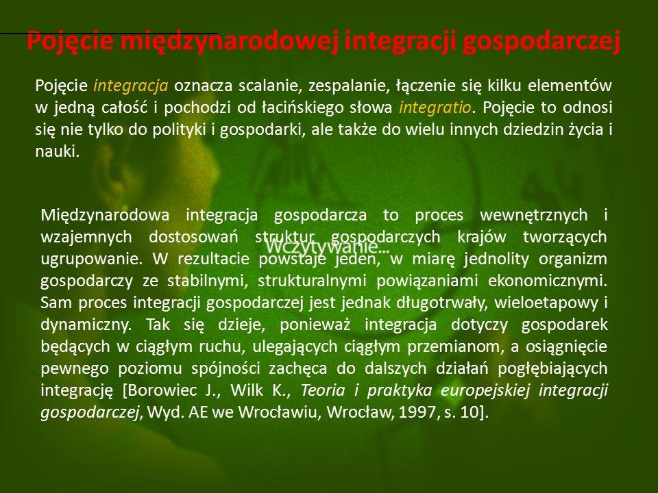 DEFINICJE I FORMY MIĘDZYNARODOWEJ INTEGRACJI GOSPODARCZEJ 1.Pojęcie międzynarodowej integracji gospodarczej 2.Formy integracji