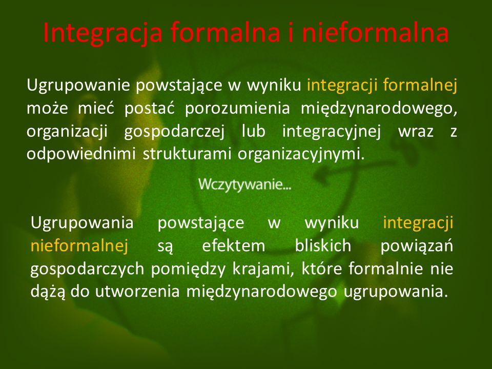 Integracja formalna i nieformalna Ugrupowanie powstające w wyniku integracji formalnej może mieć postać porozumienia międzynarodowego, organizacji gospodarczej lub integracyjnej wraz z odpowiednimi strukturami organizacyjnymi.