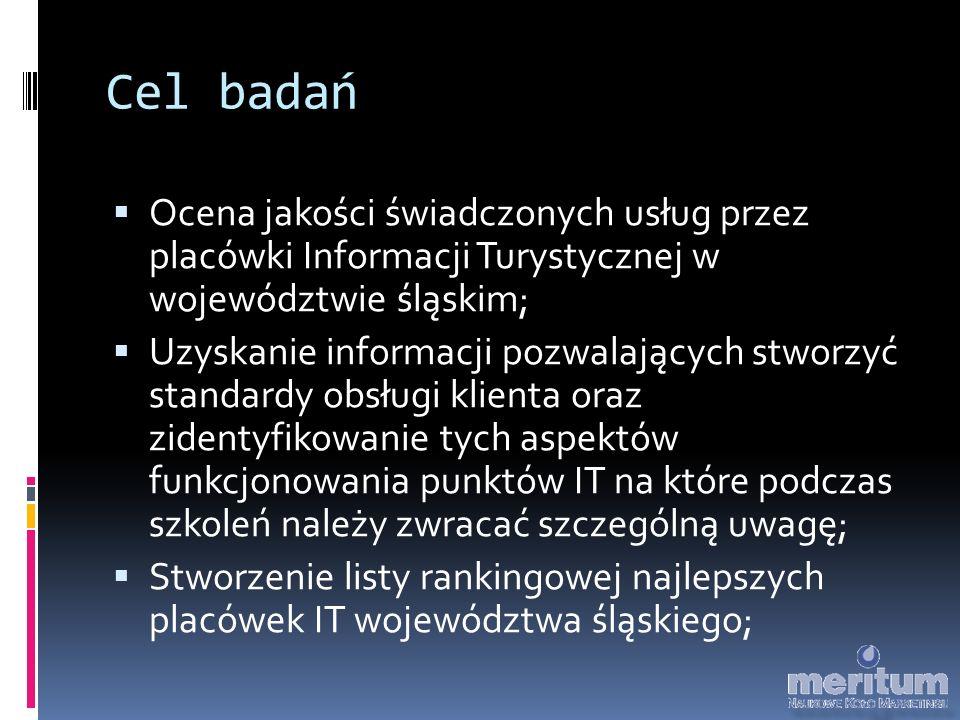 Cel badań  Ocena jakości świadczonych usług przez placówki Informacji Turystycznej w województwie śląskim;  Uzyskanie informacji pozwalających stwor