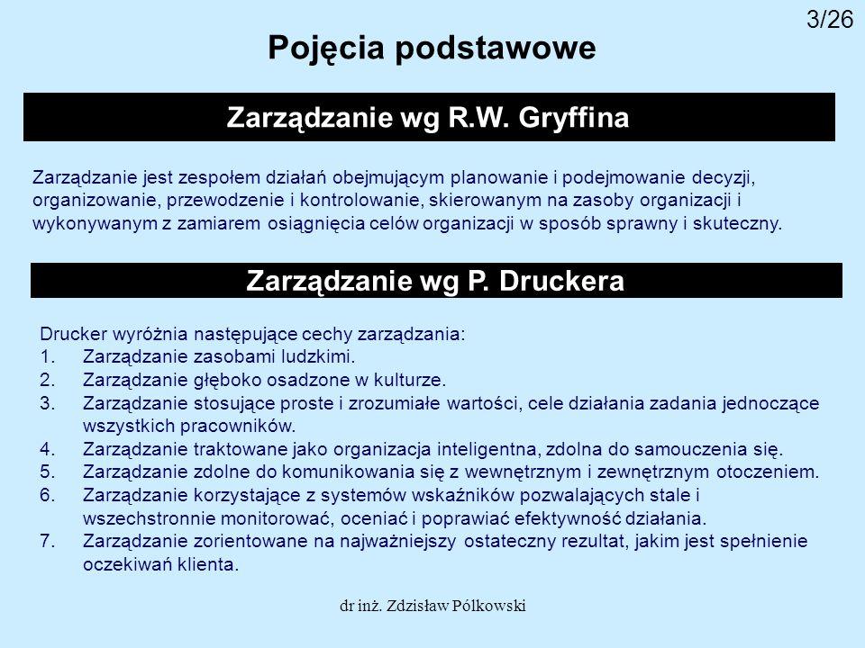 dr inż. Zdzisław Pólkowski Pojęcia podstawowe Zarządzanie wg R.W.
