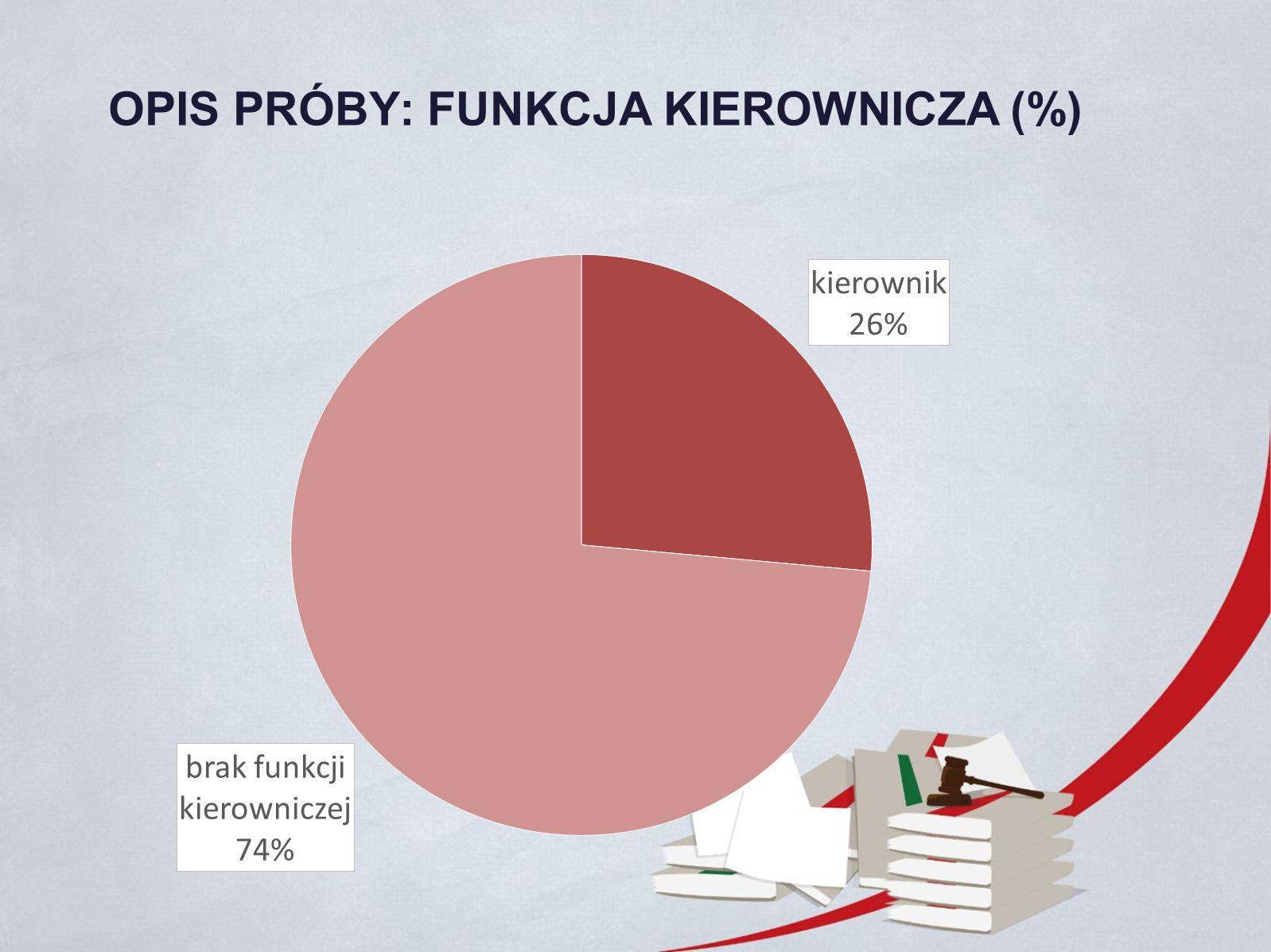 OPIS PRÓBY: FUNKCJA KIEROWNICZA (%)